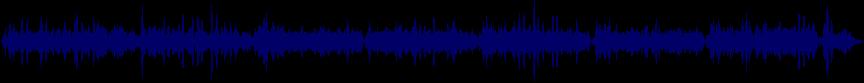 waveform of track #28592