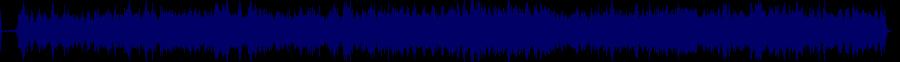 waveform of track #28601