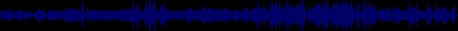 waveform of track #28616