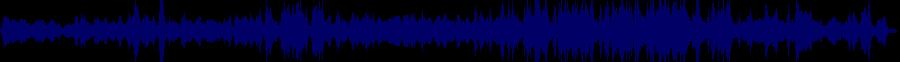 waveform of track #28622
