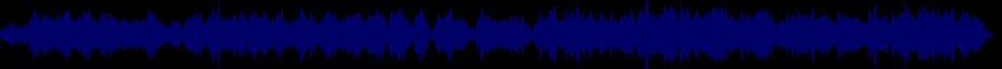 waveform of track #28666