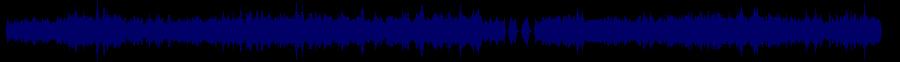 waveform of track #28680