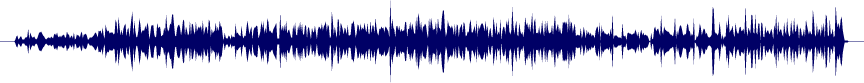 waveform of track #28701