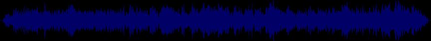 waveform of track #28708