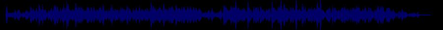 waveform of track #28718