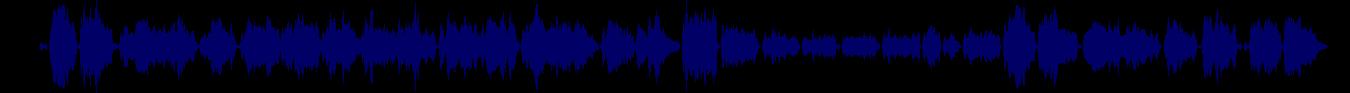 waveform of track #28737