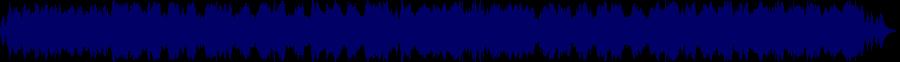 waveform of track #28754