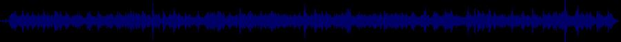 waveform of track #28765