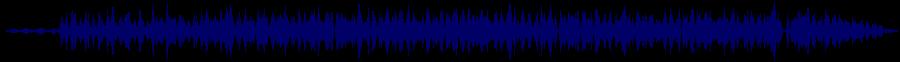 waveform of track #28768