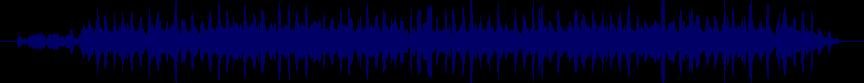 waveform of track #28775