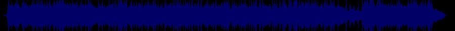 waveform of track #28795