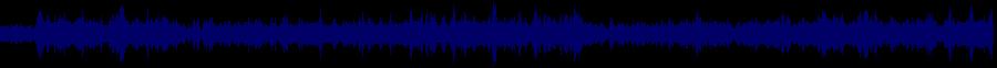 waveform of track #28802