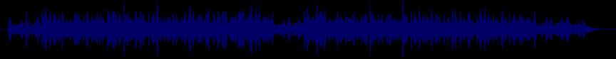 waveform of track #28814