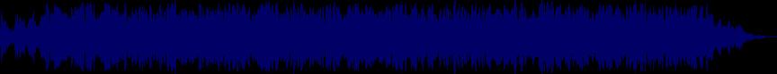 waveform of track #28828