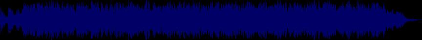 waveform of track #28829