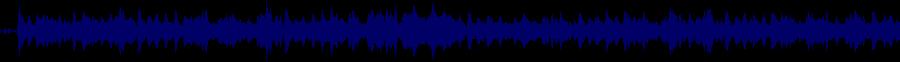 waveform of track #28835