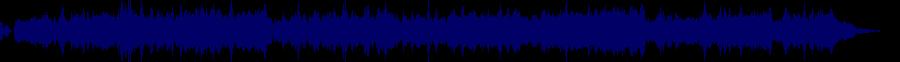 waveform of track #28846
