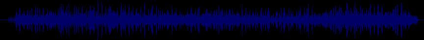 waveform of track #28854