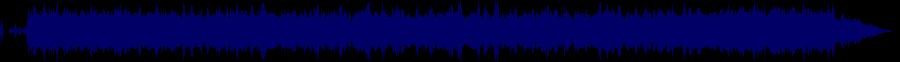 waveform of track #28855