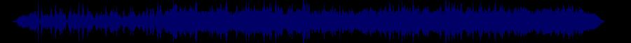waveform of track #28863