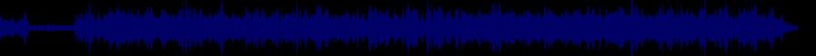 waveform of track #28865