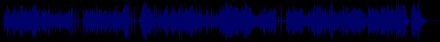waveform of track #28877