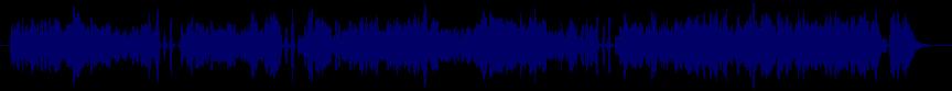 waveform of track #28883