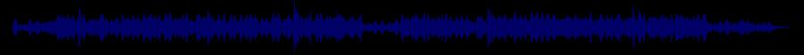 waveform of track #28905