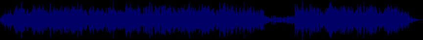 waveform of track #28916