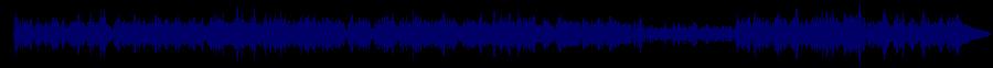 waveform of track #28933