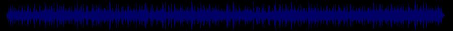waveform of track #28939