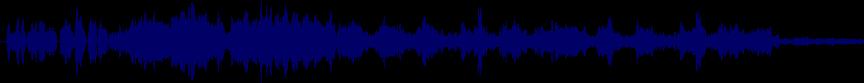 waveform of track #28956