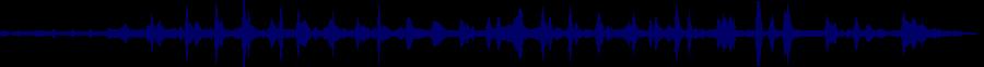 waveform of track #28961