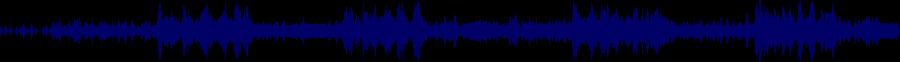 waveform of track #28964