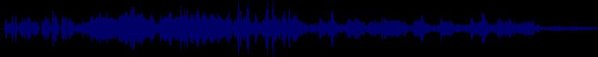 waveform of track #28968