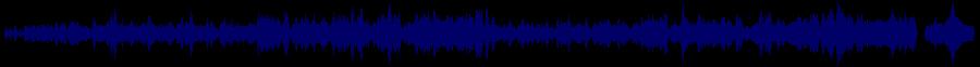 waveform of track #28972