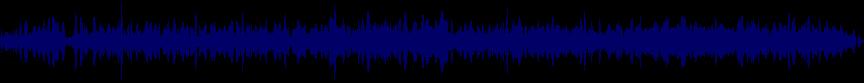 waveform of track #2988