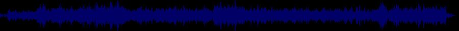 waveform of track #29029
