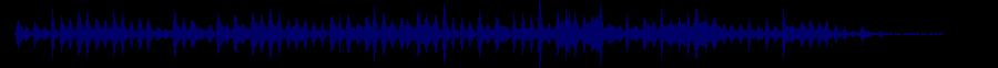 waveform of track #29030