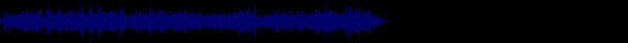 waveform of track #29033