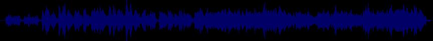 waveform of track #29049