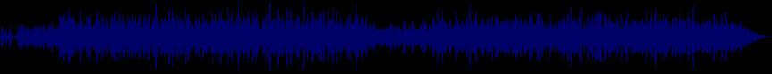 waveform of track #29055
