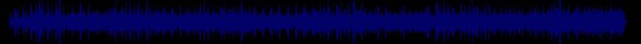 waveform of track #29062