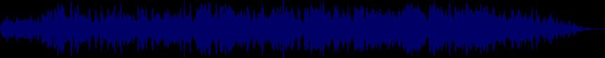 waveform of track #29074