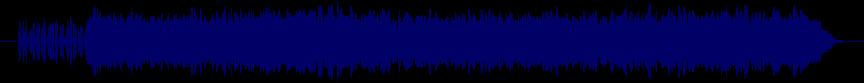 waveform of track #29076