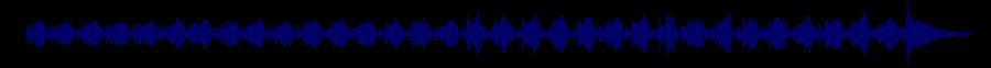 waveform of track #29077