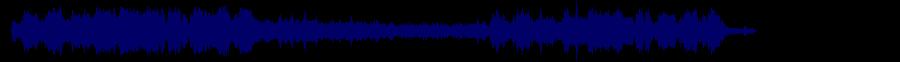 waveform of track #29108