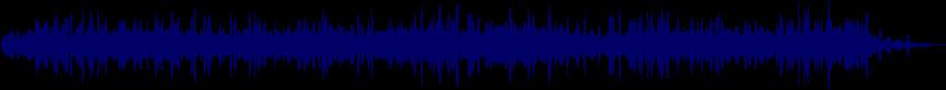 waveform of track #29109
