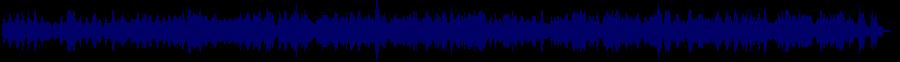 waveform of track #29141