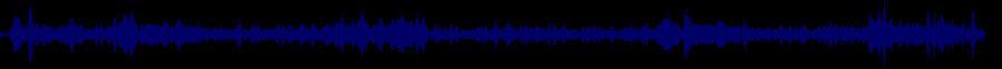 waveform of track #29144